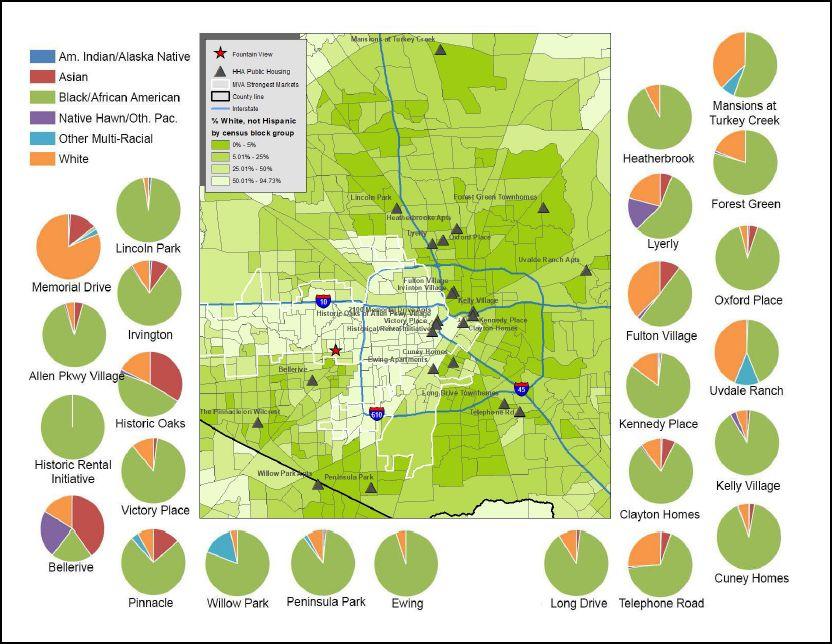 texas houser map